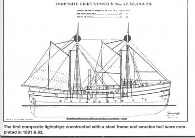 Columbia50sailplan